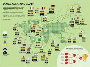 Weltkarte Fußball-WM-Studie